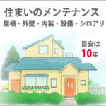 屋根・外壁・内装・設備・シロアリ